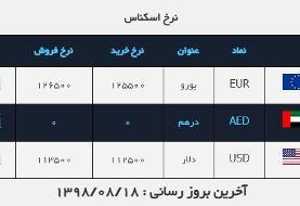 نرخ فروش دلار ۱۱۳۵۰ تومان / سکه نزولی شد