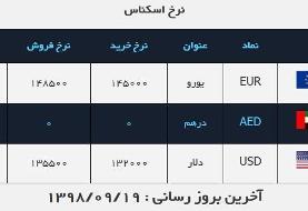 قیمت دلار در روز ۱۹ آذر ۹۸