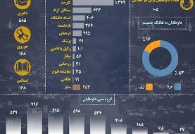 علت ثبت نام و انصراف فلاحتپیشه در انتخابات مجلس