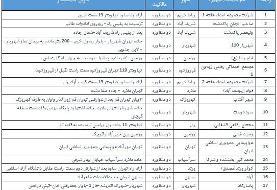 آدرس جایگاههای سیانجی در تهران