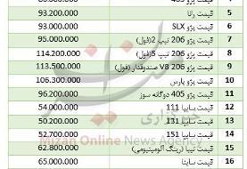 قیمت خودروهای پرفروش امروز ۱۳۹۸.۹.۲۰