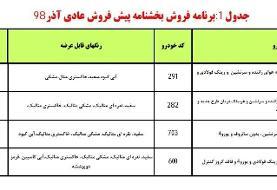 آغاز پیشفروش ۴ محصول ایران خودرو از فردا/ تحویل آذر ۹۹+ جدول