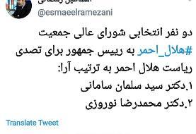 سامانی و نوروزی، گزینههای شورای عالی برای ریاست هلال احمر