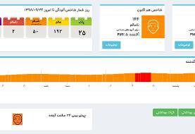 تشدید آلودگی هوای تهران