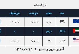 نرخ دلار در ۱۶ آذر ۹۸