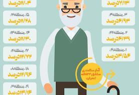 تهران پیرترین شهر ایران ایران است | وضعیت هر منطقه