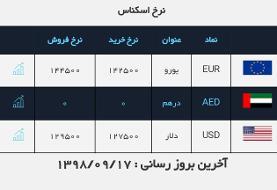 دلار ۱۲۹۵۰ تومان شد