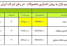 امروز فروش اقساطی ایران خودرو تا ۴۰ میلیون ارزانتر از بازار!