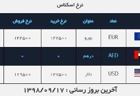 نرخ خرید و فروش دلار در ۱۸ آذر ۹۷