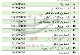 قیمت خودروهای پرفروش امروز (۱۳۹۸.۹.۱۸)