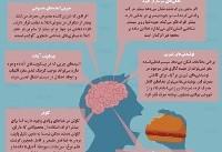 اینفوگرافی / غذاهای مضر برای مغز کدامند؟