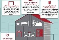 اینفوگرافی / ۷ راهکار برای افزایش آنتندهی مودم وایفای