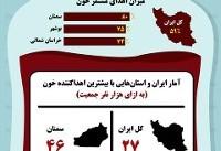 اینفوگرافی / استانهای برتر ایران در اهدای خون