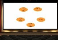 معرفی ۵ فیلم برتر آرای مردمی در روز نهم جشنواره فیلم فجر