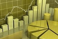 سردرگمی بازار سرمایه