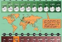 اینفوگرافی / بهترین و بدترین کشورهای جهان برای اشتغال زنان
