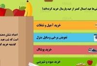 اینفوگرافیک | چند درصد از ایرانیها عید امسال کمتر از پارسال خرید کردند؟