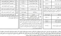 واقعیتهایی از داخل ایران| افزایش ۱۵ درصدی نرخ حق بیمه شخص ثالث