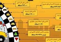 اینفوگرافی / وضعیت تاکسیهای کل کشور