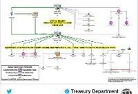 آمریکا 'شبکه انتقال یک میلیارد دلار به سپاه پاسداران' را تحریم کرد