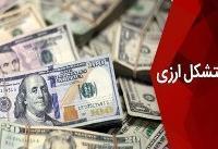 ساز و کار معاملات در بازار متشکل ارزی
