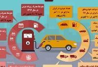 اینفوگرافی / مصرف سوخت در ایران چقدر است؟