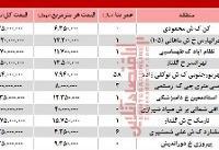 قیمت واحدهای ۱۰۰ متری در تهران/ همه خانهها میلیاردی قیمت پیدا کردند؟