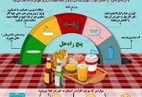 اینفوگرافی / راههایی برای جلوگیری از اشتیاق به خوردن غذاهای ناسالم