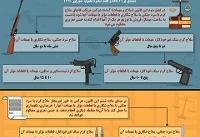 اینفوگرافی / مجازات خرید و قاچاق اسلحه سبک در ایران