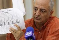 اعلام آمادگی ایران برای میزبانی مجمع عمومی کمیته پارالمپیک آسیا