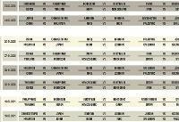 برنامه بازیهای تیم ملی بسکتبال در انتخابی کاپ آسیا ۲۰۲۱