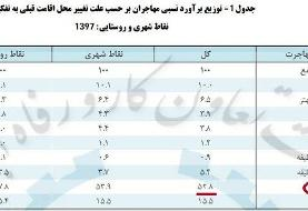 دلایل مهاجرت ایرانیان در سال گذشته چه بود؟