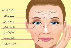 خطوط چهرهتان چه میگویند؟ / آنچه چین و چروکها درباره شما فاش میکنند