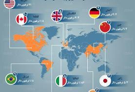 اینفوگرافی / بزرگترین اقتصادهای دنیا در سال ۲۰۱۹