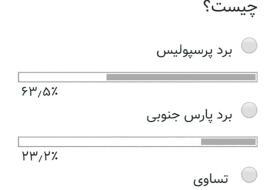 رای ۶۳ درصدی کاربران خبرآنلاین به برد پرسپولیس