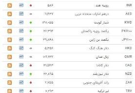 قیمت ارز ۹۸/۰۶/۰۲ / قیمت دلار امروز ۹۸/۰۶/۰۲