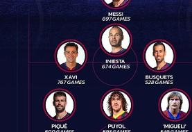 پیکه، عضو جدید باشگاه ۵۰۰ تاییهای بارسلونا (عکس)