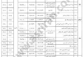 قیمت محصولات ایران خودرو در سال ۹۴ / تندر ۹۰ اتوماتیک ۴۷ میلیون تومان (+جدول کامل)