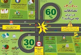 همه آنچه که باید از «۶۰-۳۰»تصادفات در ایران بدانید! +اینفوگرافی