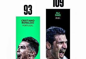 CR۷ تنها چند قدم از اسطوره فوتبال ایران فاصله دارد!