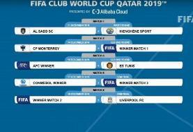 قرعهکشی جام باشگاههای جهان در قطر