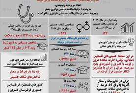 اینفوگرافی / آمارهای شکاف جنسیتی در ایران چه میگویند؟