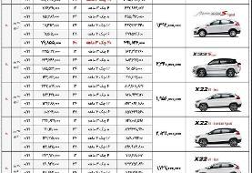فروش اقساطی ۶۰ ماهه خودروهای ام وی ام  (+جزئیات)