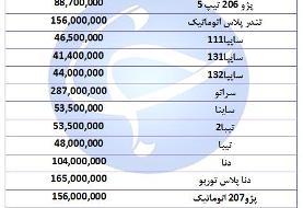 قیمت خودروهای پرفروش در ۲۸ شهریور ۹۸