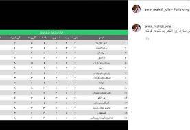 کنایه تند امیرمهدی ژوله به جایگاه استقلال در جدول لیگ برتر