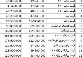 قیمت خودروهای سایپا در بازار امروز ۱۳۹۸/۰۷/۰۱