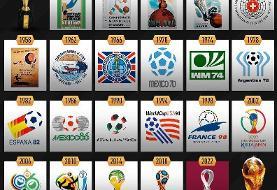 لوگوهای جام جهانی در یک قاب