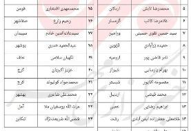 اسامی ۳۴ نماینده فعلی مجلس که رد صلاحیت شدهاند