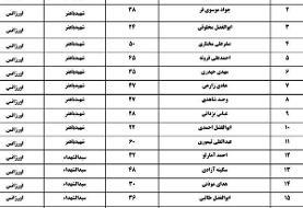 واژگونی اتوبوس «مشهد به بندرعباس» در کرمان ۷ کشته برجای گذاشت