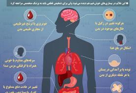 علائم هشدار دهنده سرطان را بشناسید